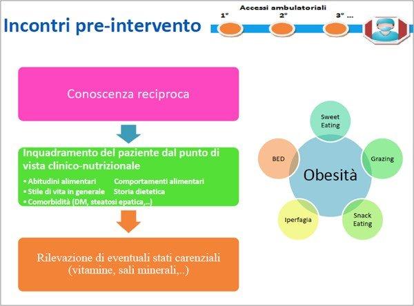 Slide gentilmente concessa dalla d.ssa Alessandra Freda